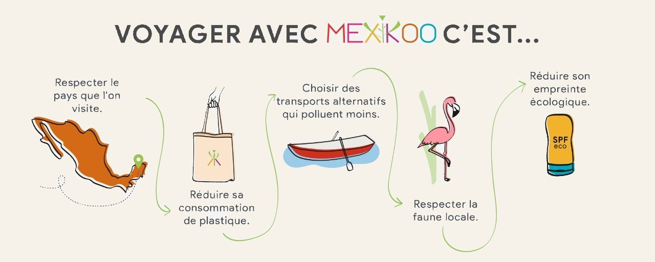 eco actions ecologie mexikoo